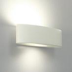 0554 Ovaro настенный светильник Astro Lighting