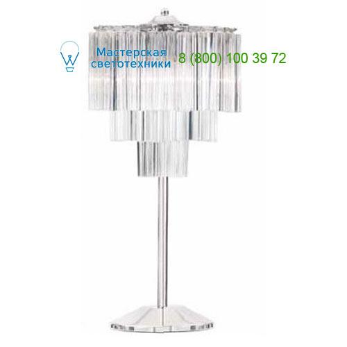 Лампы с в Атырау Сравнить цены, купить потребительские