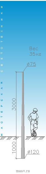 Опоры граненные конические несиловые прямостоечные ОГК-3