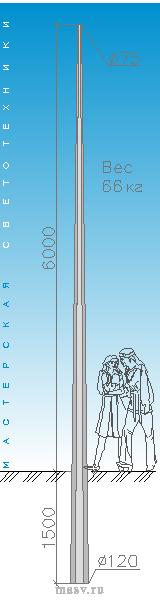 Опоры граненные конические несиловые прямостоечные ОГК-6