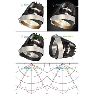 115257 SLV by Marbel AIXLIGHT® PRO, COB LED MODULE «BAKED GOODS» светильник 700мА с LED 26Вт, 3200K, 1650лм, 70°, серебр.