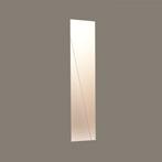 1212007 Borgo Trimless 35 настенный светильник Astro Lighting (0976)